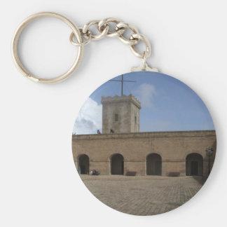 Montjuïc Castle, Barcelona Key Ring