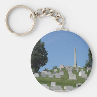 Monument over Arlington Basic Round Button Key Ring