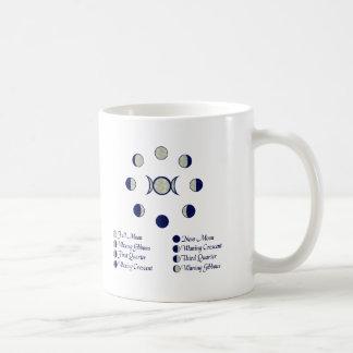 Moon Phases Basic White Mug