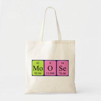 Moose periodic table name tote bag