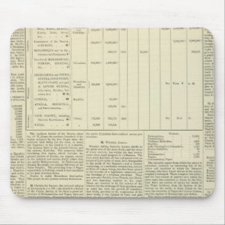 Moral and Statistical Chart of the Globe continued Mouse Mat