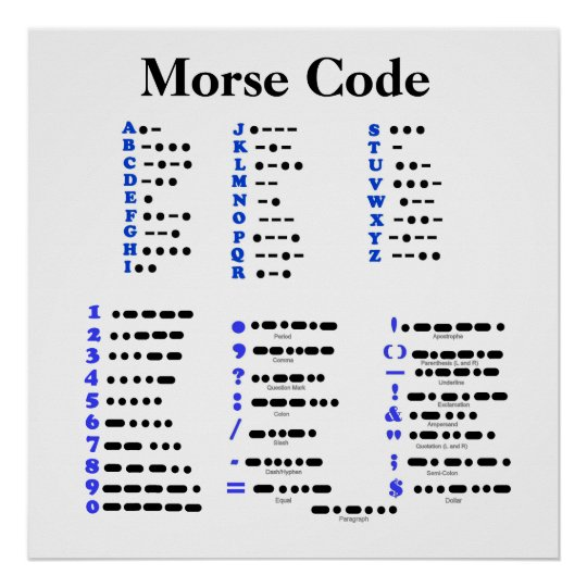 Morse Code Alphabet  Numbers  Punctuation Poster