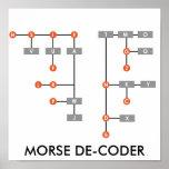MORSE DE-CODER POSTER