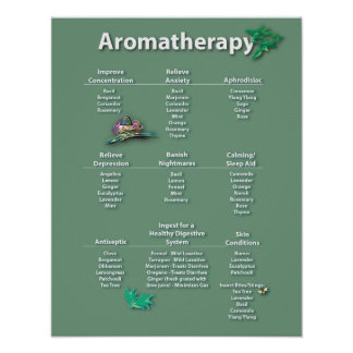 Moss Green Aromatherapy Chart Poster