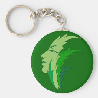 Mother Nature Key Chains