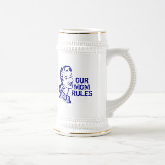 Mothers Day Gift Ideas Mugs