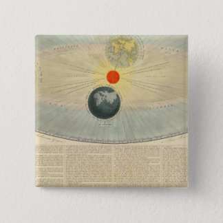 Motions of the Sun 15 Cm Square Badge
