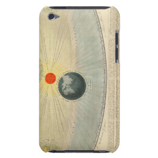Motions of the Sun iPod Touch Case