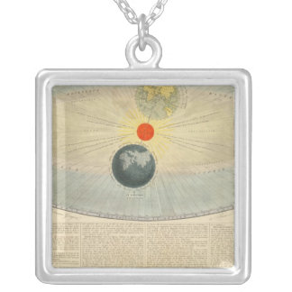Motions of the Sun Silver Plated Necklace