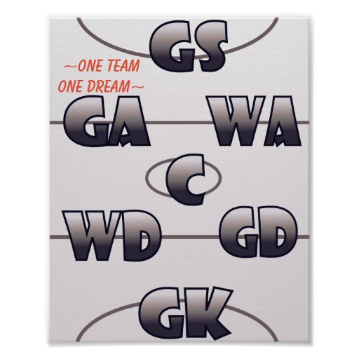 Motivational Quote Netball Positions Poster