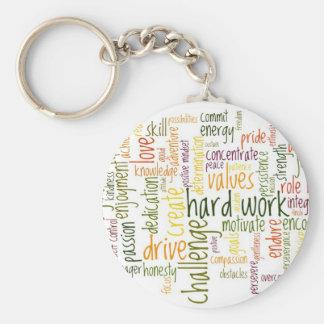Motivational Words #2 keychain
