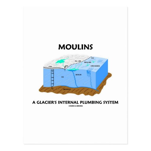 Moulins A Glacier's Internal Plumbing System Post Cards