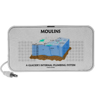 Moulins A Glacier's Internal Plumbing System iPod Speakers