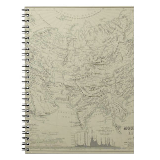 Mountain Chains Notebook