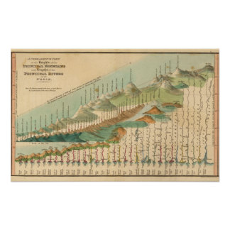 Mountains and Rivers Map Poster