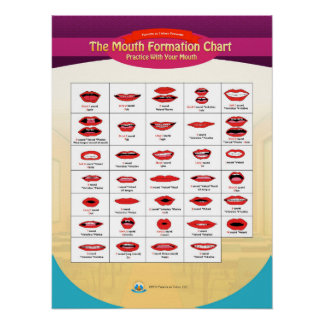 Mouth Formation Chart Poster
