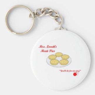 Mrs Lovetts Pie Shop Key Ring