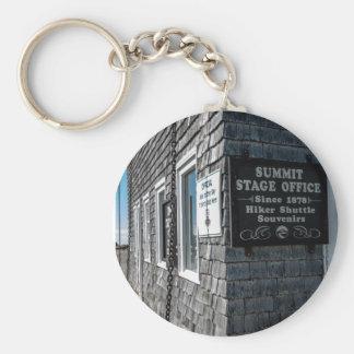 Mt. Washington Summit House Button Keychain