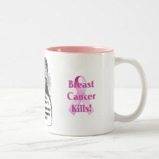 Mug - Breast Cancer Boob