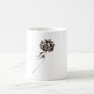 Mug Hydrangea