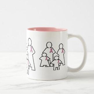 Mug - My Breast Cancer Fight