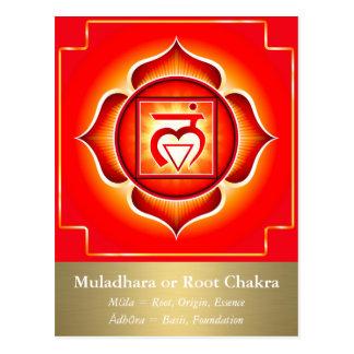 Muladhara or Root Chakra Postcard