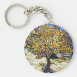 Mulberry Tree Keychains