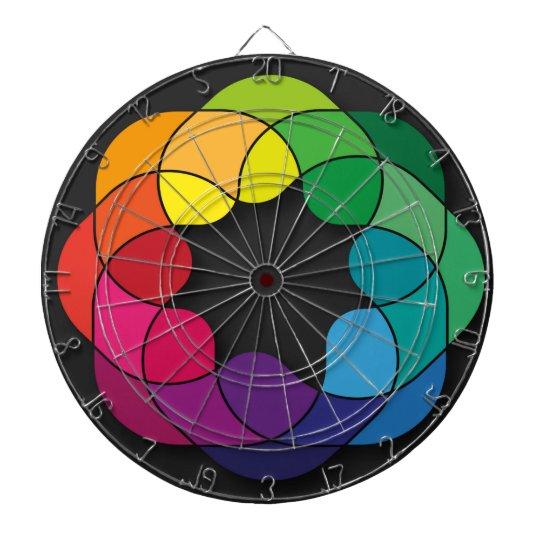 Multicolor Dartboard
