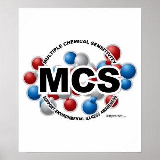 Multiple Chemical Sensitivity Poster