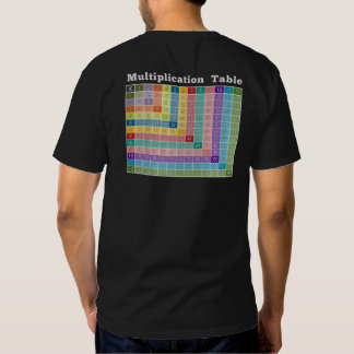 Multiplication Table for Teachers and Math Geeks Tshirt