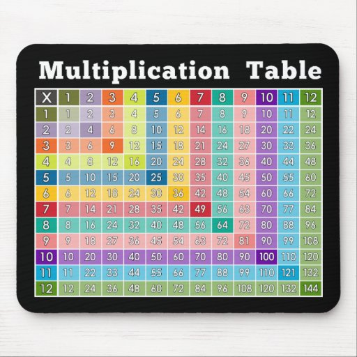 Multiplication table instant calculator zazzle for 108 times table