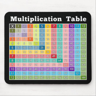 multiplication table... instant calculator! mouse mat