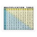 Multiplication Table (Instant Calculator!) Postcard