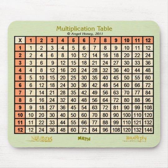 Multiplication Table - mousepad- orange, beige Mouse Mat