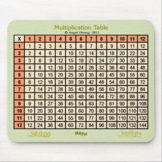 Multiplication Table - mousepad- orange, beige Mouse Pad