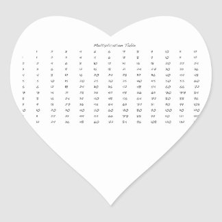 Multiplication Table Heart Stickers