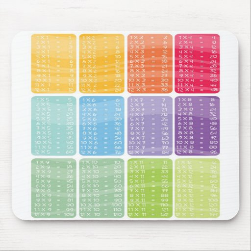Multiplication times table - rainbow mouse mat mouse pads