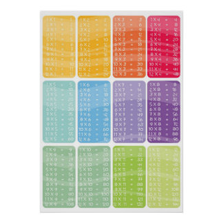 Multiplication times table - rainbow poster print