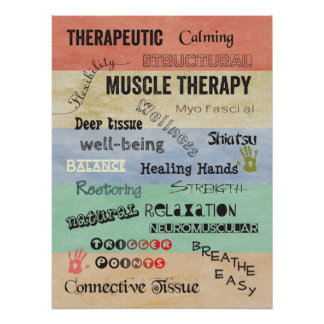 Muscle Therapy Words Poster