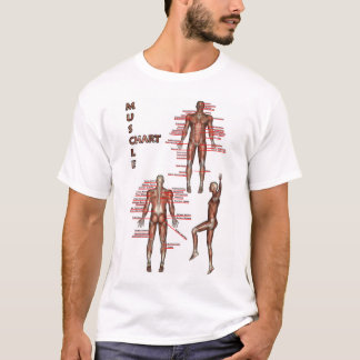 Muscles and Bones T-Shirt