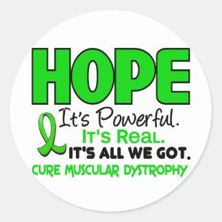 Muscular Dystrophy HOPE 1 Sticker