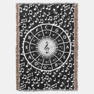 Music notes and circle of fifths