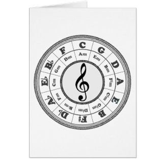 Musical Circle of Fifths Card