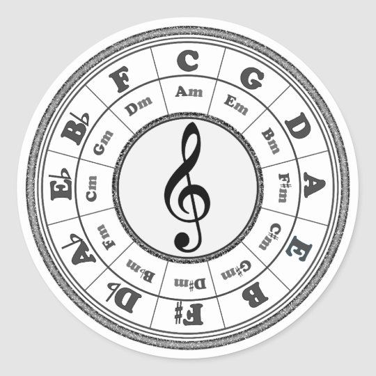 Musical Circle of Fifths Classic Round Sticker