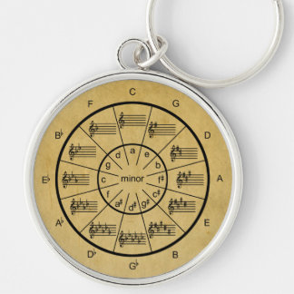 Musical Circle of Fifths for All Keys Silver-Colored Round Key Ring