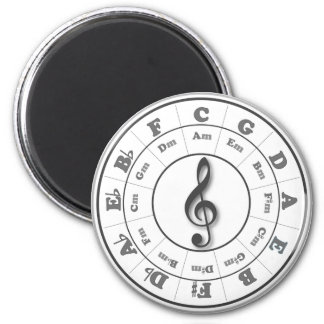 Musical Circle of Fifths 6 Cm Round Magnet