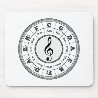 Musical Circle of Fifths Mouse Mat