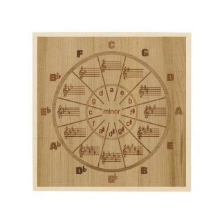 Musician's Circle of Fifths Marquetry Design Wood Print