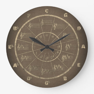 Music's Circle of Fifths Dressed in Grunge Large Clock