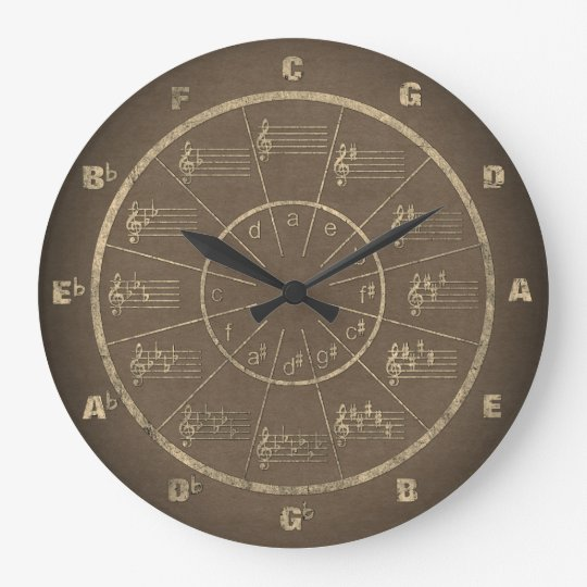 Music's Circle of Fifths Dressed in Grunge Large
